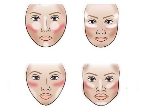 colorete para distintos tipos de cara