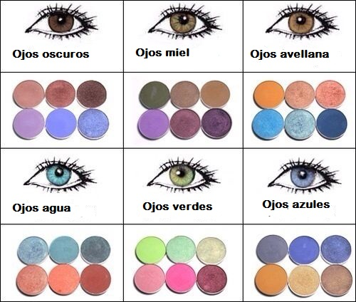 Maquillaje seg n el color de los ojos maquibella for Sombras de ojos para ojos marrones