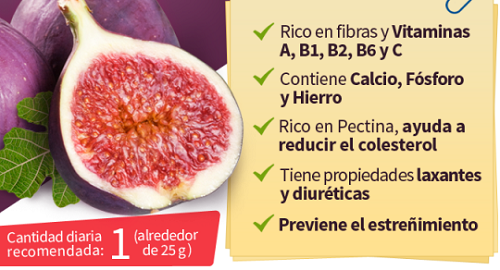 incluir higos en la dieta